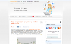 blogimam.com
